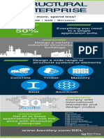 Structural Enterprise Infographic 0417