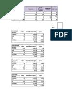 SMART Analysis.xlsx