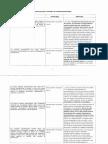 Proiect de Lege a Comisiilor de Ancheta Parlamantara