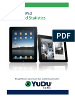 iPad Trends and Statistics