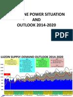 Doe Power Outlook 10282014 Lmp Mindanao
