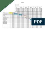 32 p3 production plan exemplar