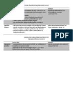 LEZIUNI TRAUMATICE ALE MUCOASEI  BUCALE.doc
