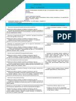 Contenidos Criterios Estándares Tema 1