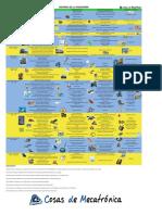 historia_de_la_ingenieria 3.pdf