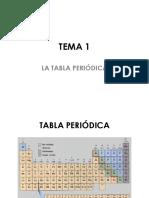 Tabla Periodica_lua