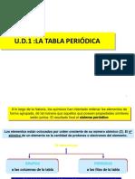 U.D.1 La Tabla Periodica