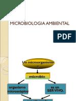 Micro Biolog i a Ambient Al