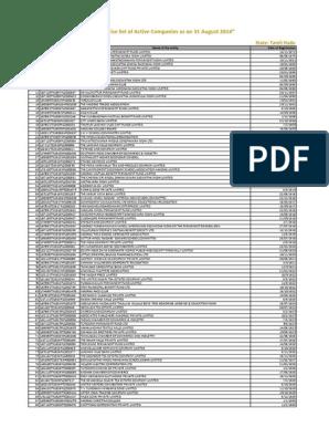 Tamil_Nadu_company pdf | Tamil Nadu | South India
