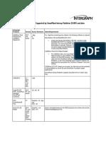 SPIOP_2015R1_3DModelFormatsandFiles.pdf