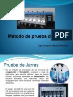 Método de Prueba de Jarras