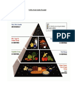 Food Guaid Pyramid