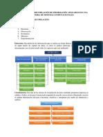 Instrumentos de Recopilación de Información Aplicables en Una Auditoria de Sistemas Computacionales