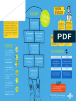 passos plano de negocio.pdf