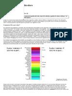 Ayuda_ Manual Editcolors - Scribus Wiki