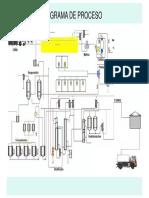 Diagrama Proceso 1
