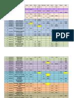 01 Programación PALM 2018-1 Estudiantes