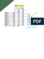 Pareto y Grafico ABC.xlsx