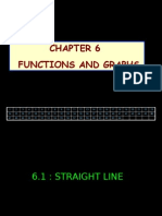 Funtions and Graph