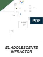 Adolescente Infractor