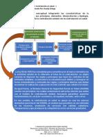 TALLER MAPA CONCEPTUAL CONTRATACION EN SALUD.pdf