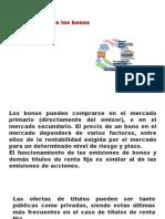 Mercado de Bonos(1)