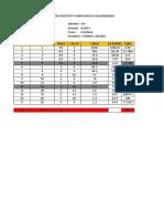 Data Kelompok 5 Lapangan Schbenar