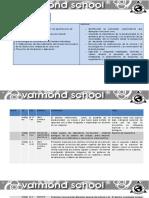 Planeacion biología 2.docx