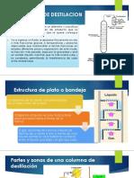 Columnas de Destilacion