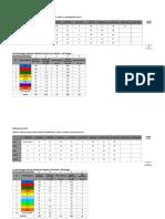 Simulasi Jadual Sk (40 Minggu)