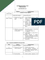 Yearly Plan Math f4 2012