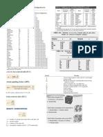 Formulario Prop Materiales