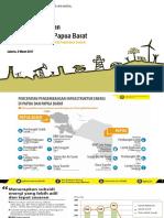 170305-Diskusi Media Indonesia Sentris Pemerataan di Papua R4.pdf