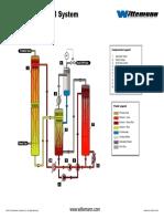 Acid Gas Removal Flow
