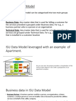 IS-U Data Model Introduction