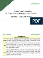 Orientaciones para la descripción del nivel competencial adquirido por el alumnado.