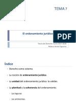 Presentación Tema 7 Sistema y ordenamiento