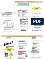 Pamplet Bookmark Teknik UPSR 2016