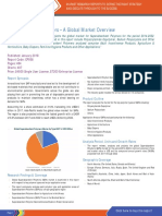 Global Superabsorbent Polymers Market