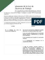 Modifican Reglamento de La Ley de Relaciones Colectivas de Trabajo
