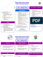 Year 6 Parent Curriculum Plan Spring 2018