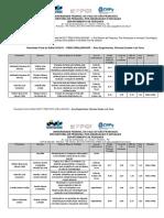 Resultado Final Do Edital 04_2017 – PIBIC_CNPq_UNIVASF - Área Engenharias, Ciências Exatas e Da Terra