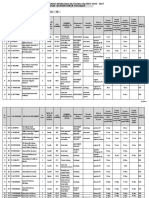 Sociologie Si Asistenta Sociala Destinatii Studenti 2016-2017