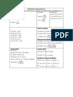 Tabla de integrales 01.pdf