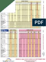 La Ferrovia Malè Trento Orario Inv Dal 11.09.16 Al 23.06.17