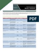 Calendario de Obligaciones Mineras Periodicas