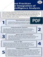 Best Practices for Integration of Intelligence Analysts