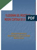 17479137-Calidad-Programa-de-Pasantias-en-Los-Centros-Modelo-de-Mejora-Continua.pdf