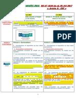 Comparaison Lf 2018 Avec Cgi 2017 Definitif Cabinet Chorfi 01012018