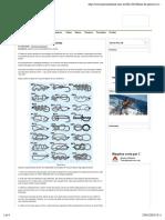 Nós de pesca e a tabela Herter | Pescaria Brasil